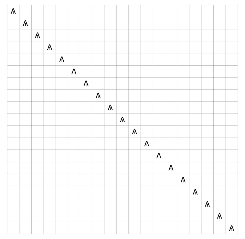 Knitting Symbols by CET 打出符號