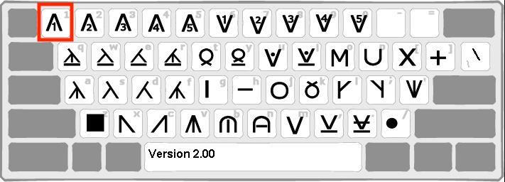 Knitting Symbols by CET 鍵盤位置